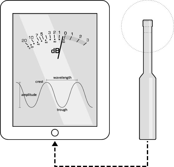 Online sound level monitoring system | iOS Sound Meter
